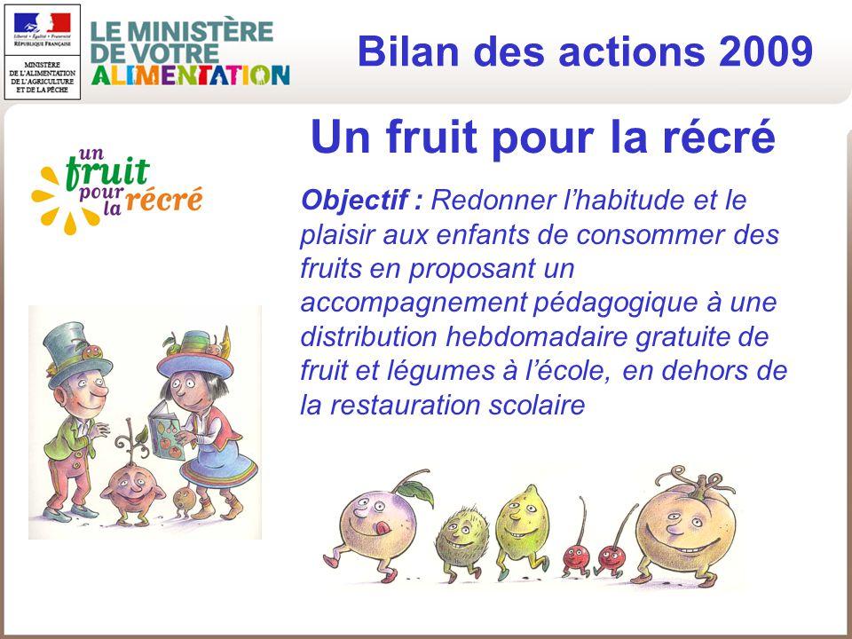 Un fruit pour la récré Bilan des actions 2009