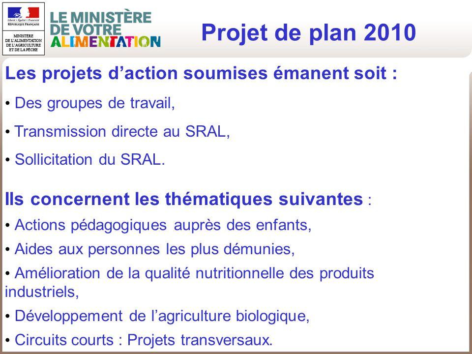 Projet de plan 2010 Les projets d'action soumises émanent soit :