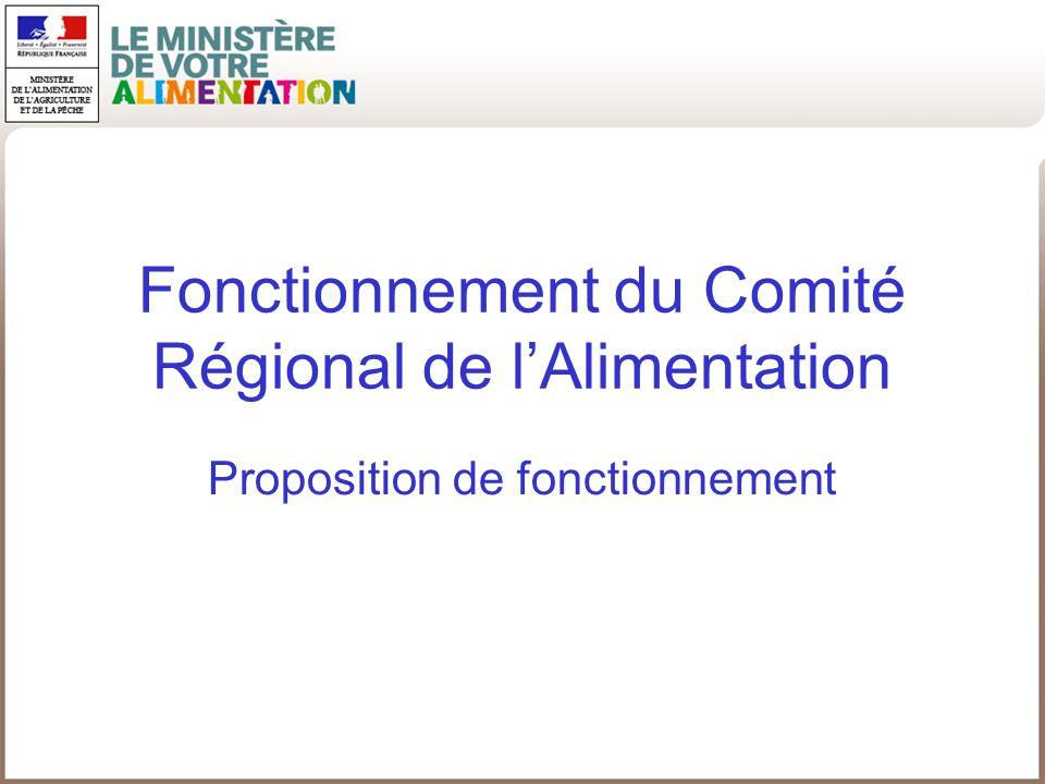 Fonctionnement du Comité Régional de l'Alimentation