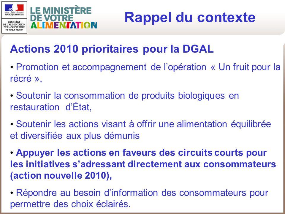 Rappel du contexte Actions 2010 prioritaires pour la DGAL