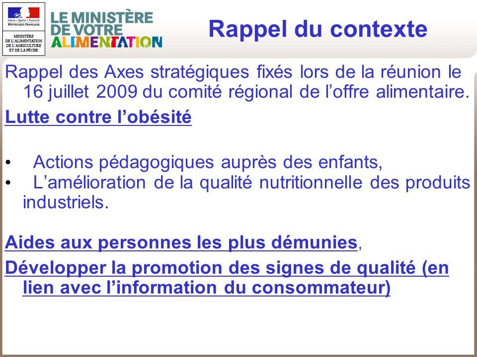 Rappel du contexte Rappel des Axes stratégiques fixés lors de la réunion le 16 juillet 2009 du comité régional de l'offre alimentaire.