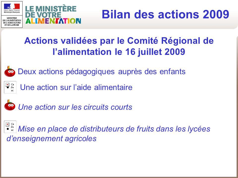 Bilan des actions 2009 Actions validées par le Comité Régional de l'alimentation le 16 juillet 2009.