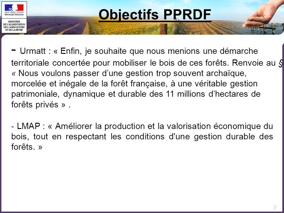 Objectifs PPRDF