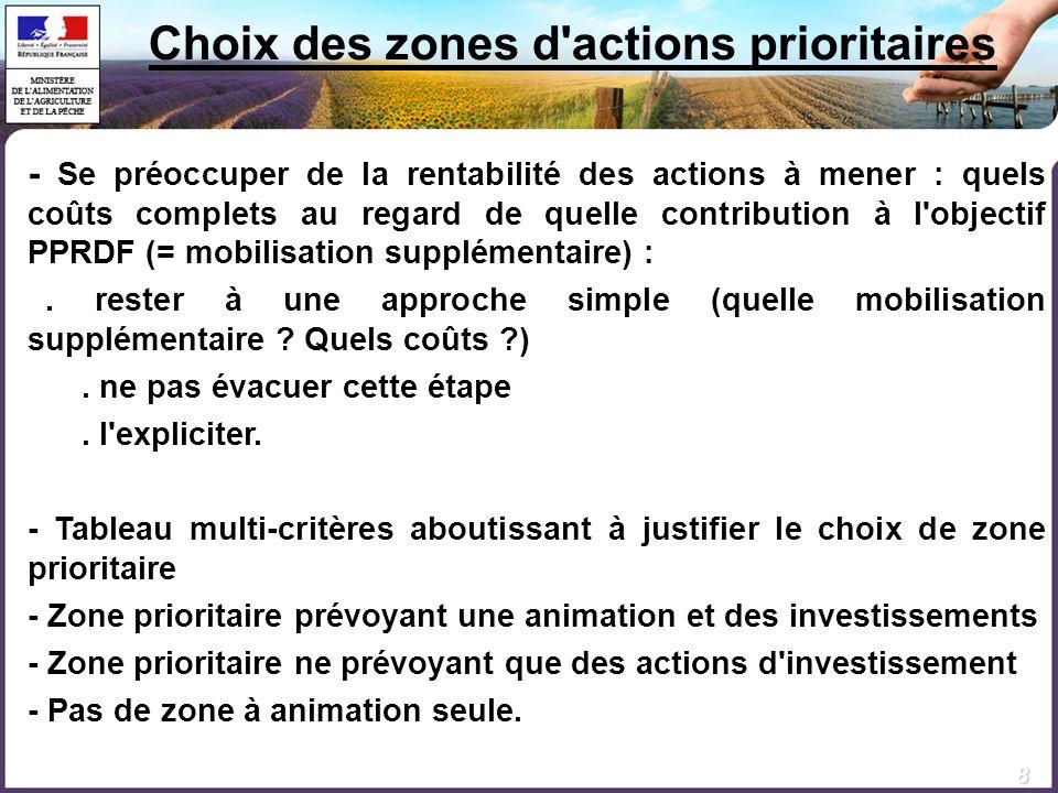 Choix des zones d actions prioritaires