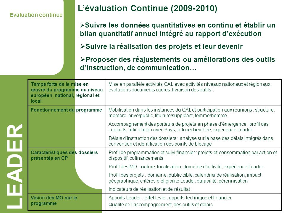 LEADER L'évaluation Continue (2009-2010)