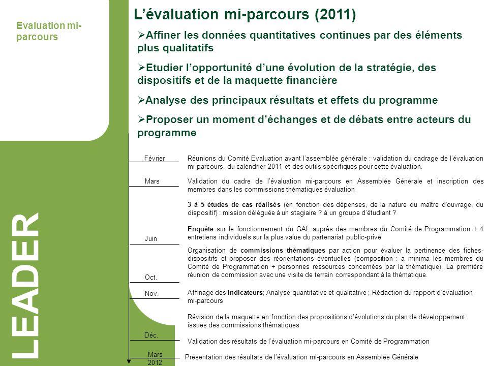 LEADER L'évaluation mi-parcours (2011)