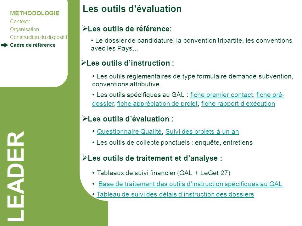 LEADER Les outils d'évaluation Les outils de référence: