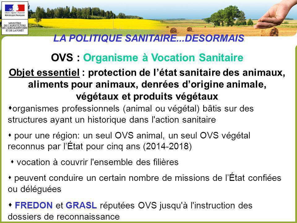 OVS : Organisme à Vocation Sanitaire