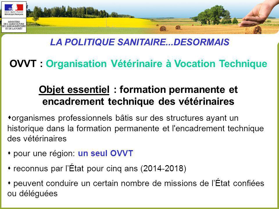 OVVT : Organisation Vétérinaire à Vocation Technique
