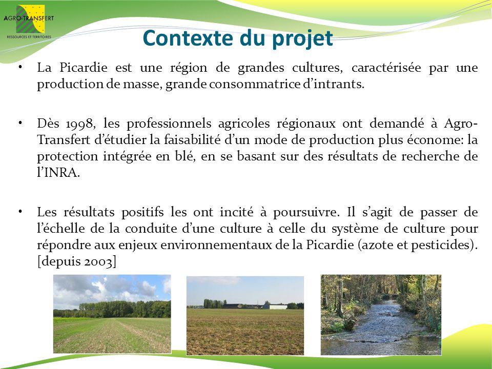 Contexte du projet La Picardie est une région de grandes cultures, caractérisée par une production de masse, grande consommatrice d'intrants.