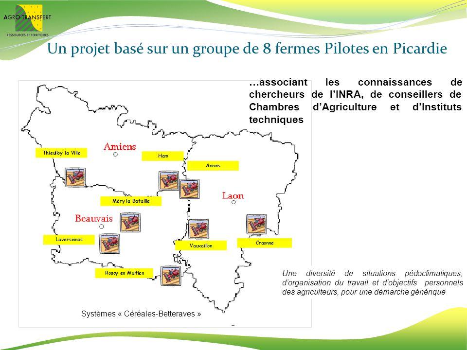 Un projet basé sur un groupe de 8 fermes Pilotes en Picardie