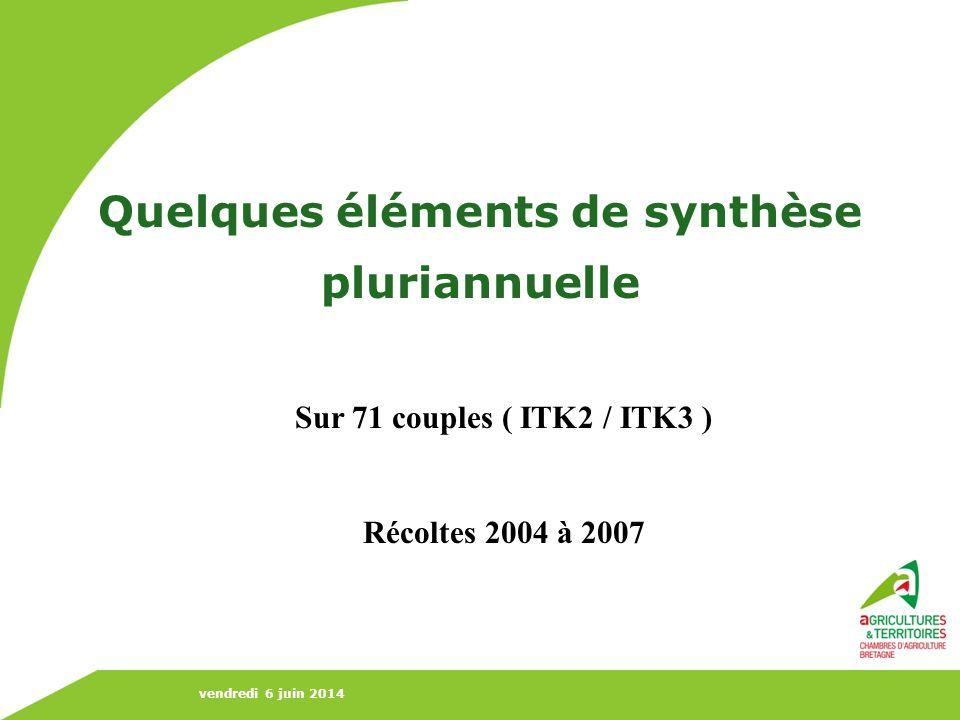 Quelques éléments de synthèse pluriannuelle