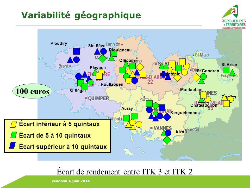 Variabilité géographique