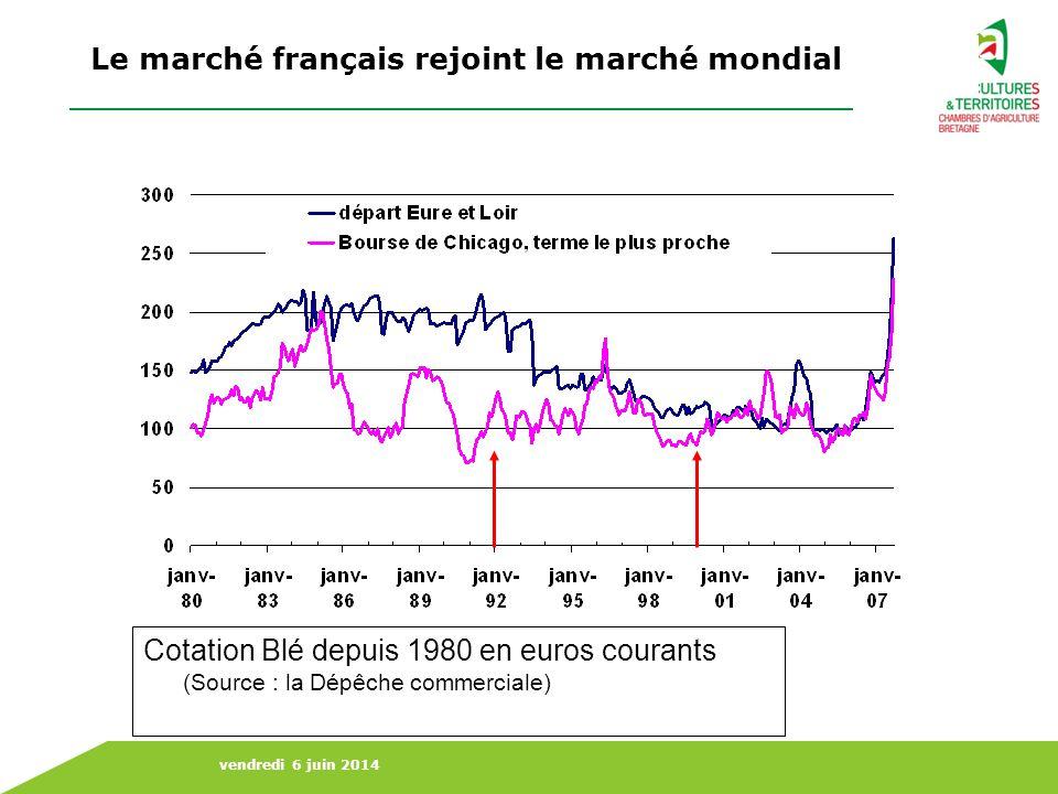 Le marché français rejoint le marché mondial