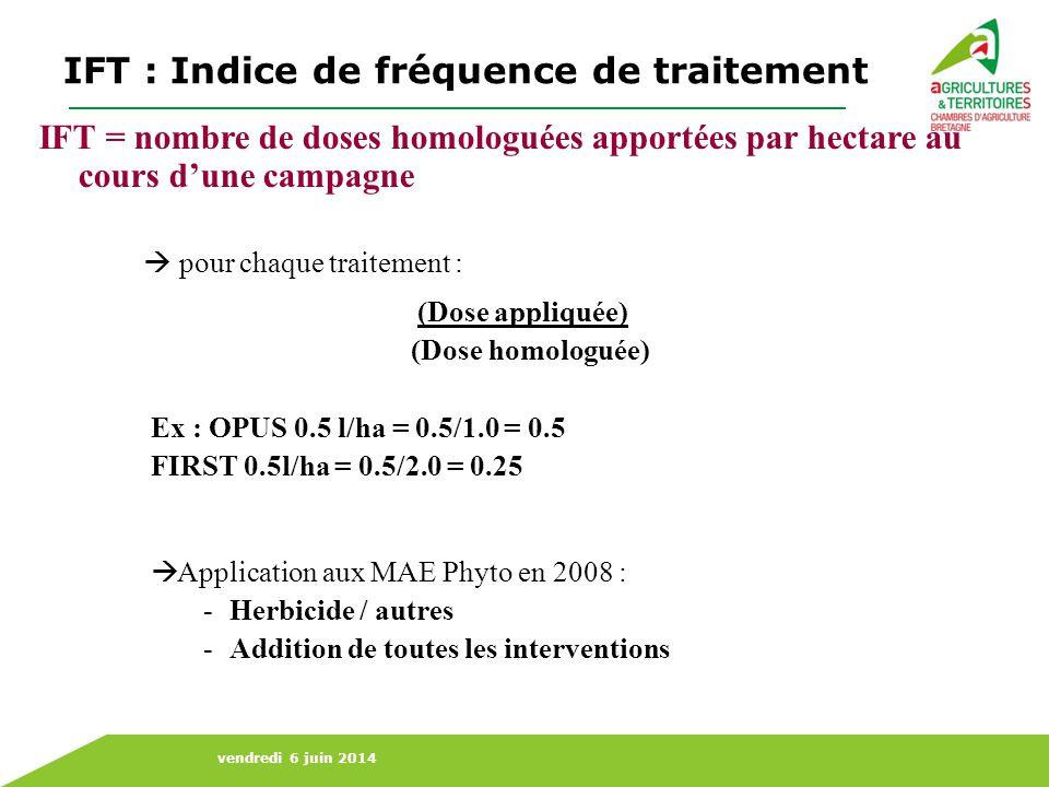 IFT : Indice de fréquence de traitement