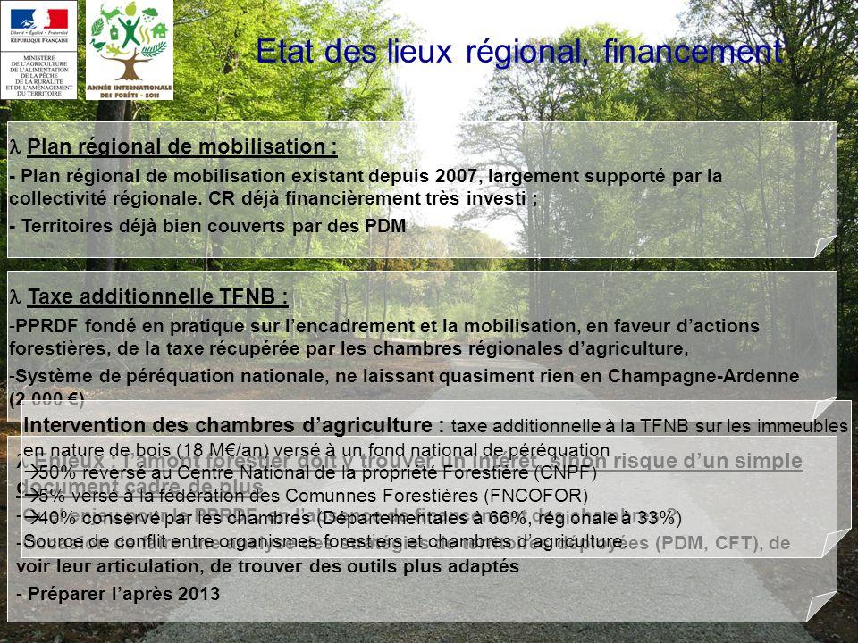 Etat des lieux régional, financement
