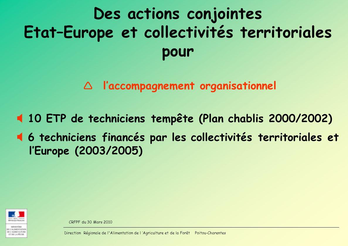 Des actions conjointes Etat–Europe et collectivités territoriales pour