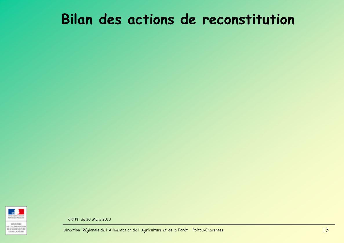 Bilan des actions de reconstitution