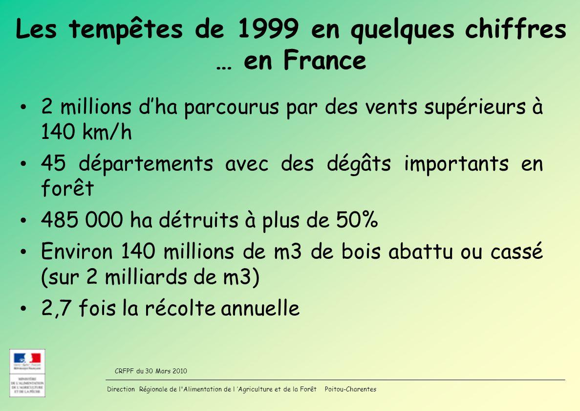 Les tempêtes de 1999 en quelques chiffres … en France