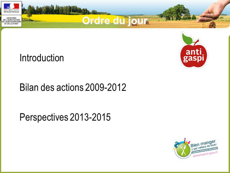 Ordre du jour Introduction Bilan des actions 2009-2012 Perspectives 2013-2015