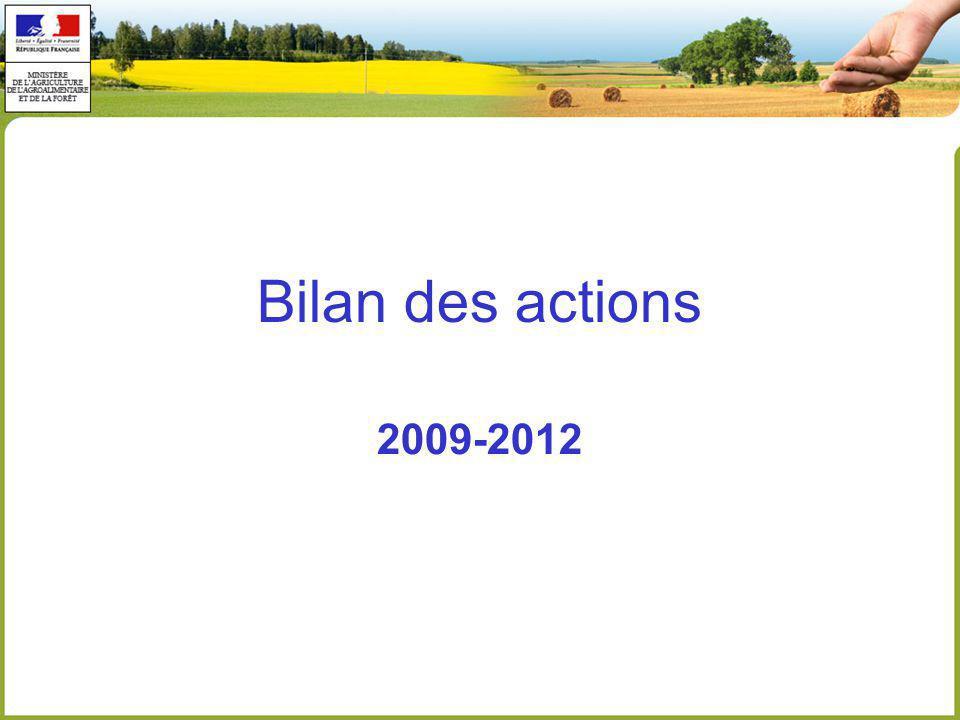 Bilan des actions 2009-2012
