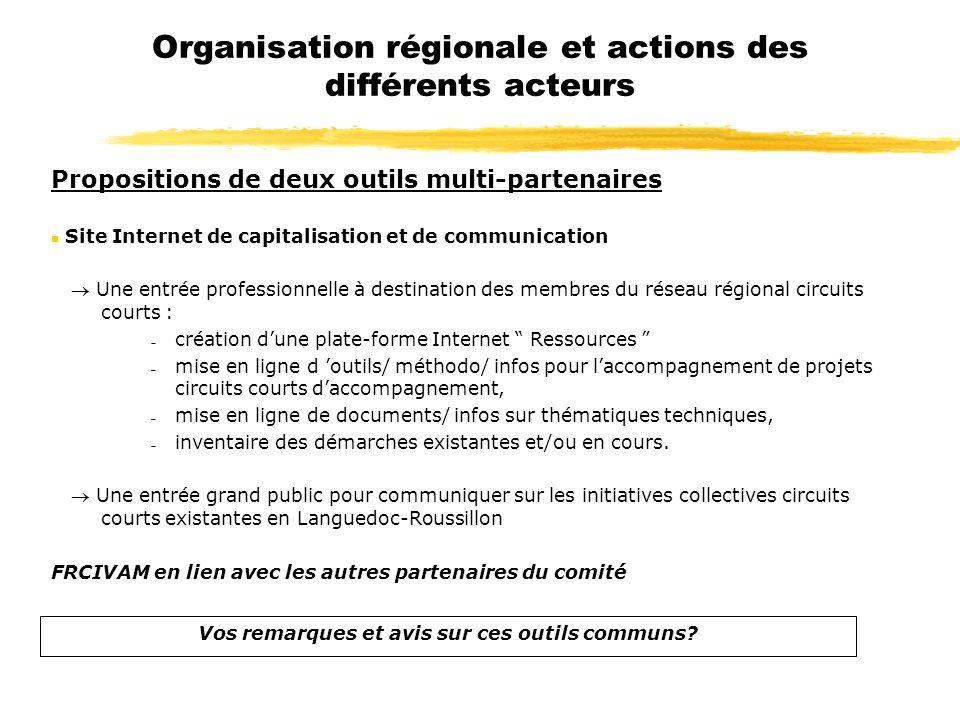 Organisation régionale et actions des différents acteurs