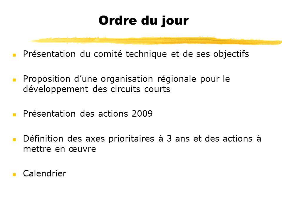 Ordre du jour Présentation du comité technique et de ses objectifs