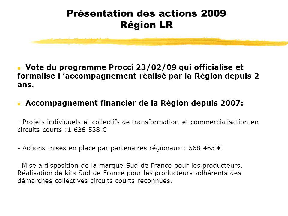 Présentation des actions 2009 Région LR