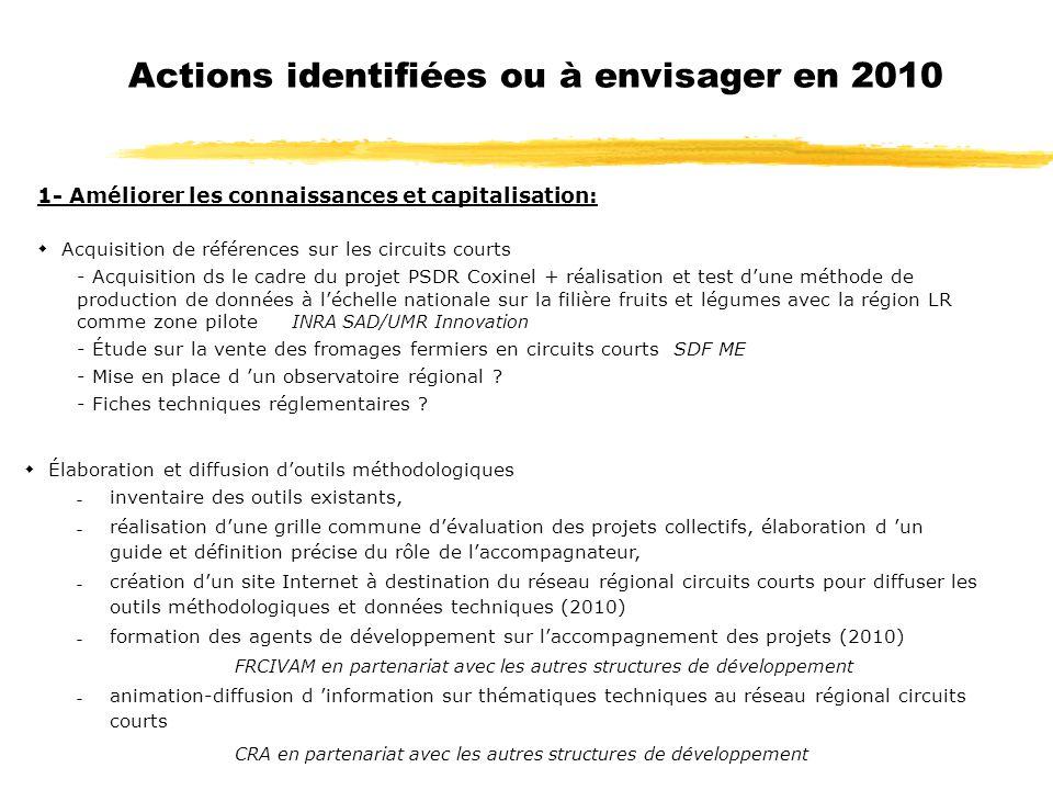 Actions identifiées ou à envisager en 2010