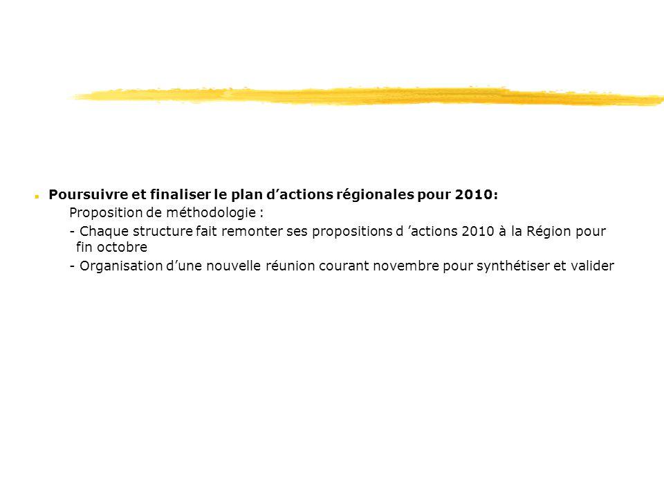 Poursuivre et finaliser le plan d'actions régionales pour 2010: