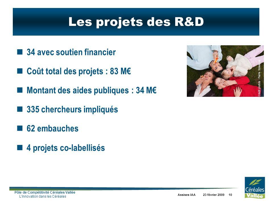 Les projets des R&D 34 avec soutien financier