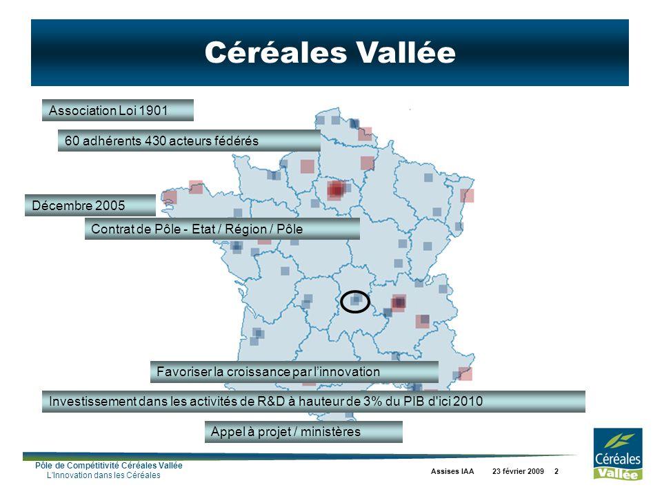 Céréales Vallée Association Loi 1901 60 adhérents 430 acteurs fédérés