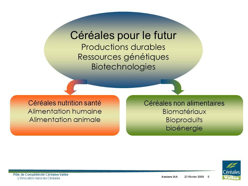 Céréales pour le futur Productions durables Ressources génétiques