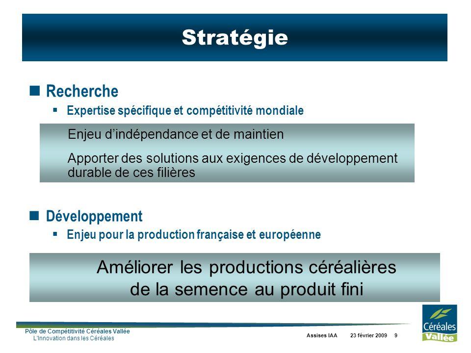 Stratégie Améliorer les productions céréalières