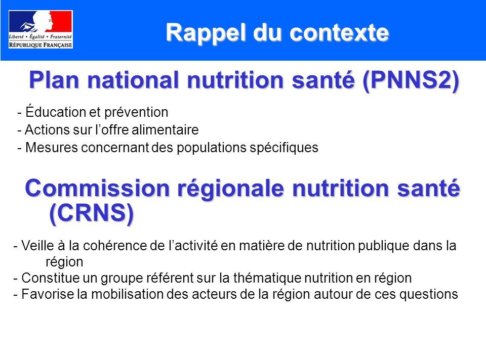Plan national nutrition santé (PNNS2)