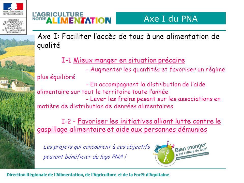 Axe I du PNA Axe I: Faciliter l'accès de tous à une alimentation de qualité. I-1 Mieux manger en situation précaire.
