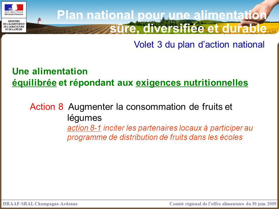 Plan national pour une alimentation sûre, diversifiée et durable