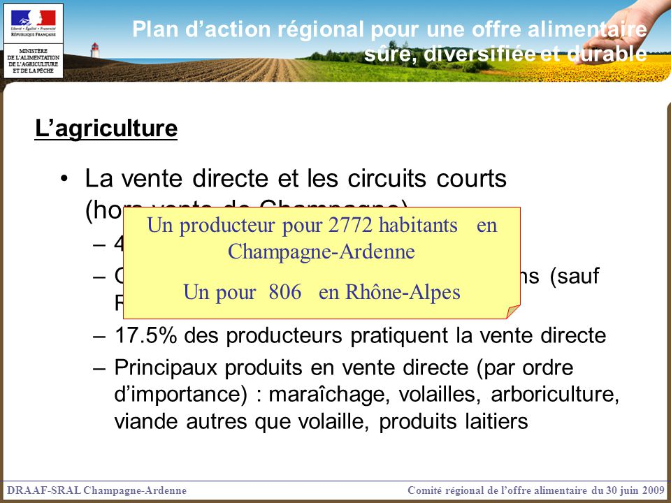 Un producteur pour 2772 habitants en Champagne-Ardenne