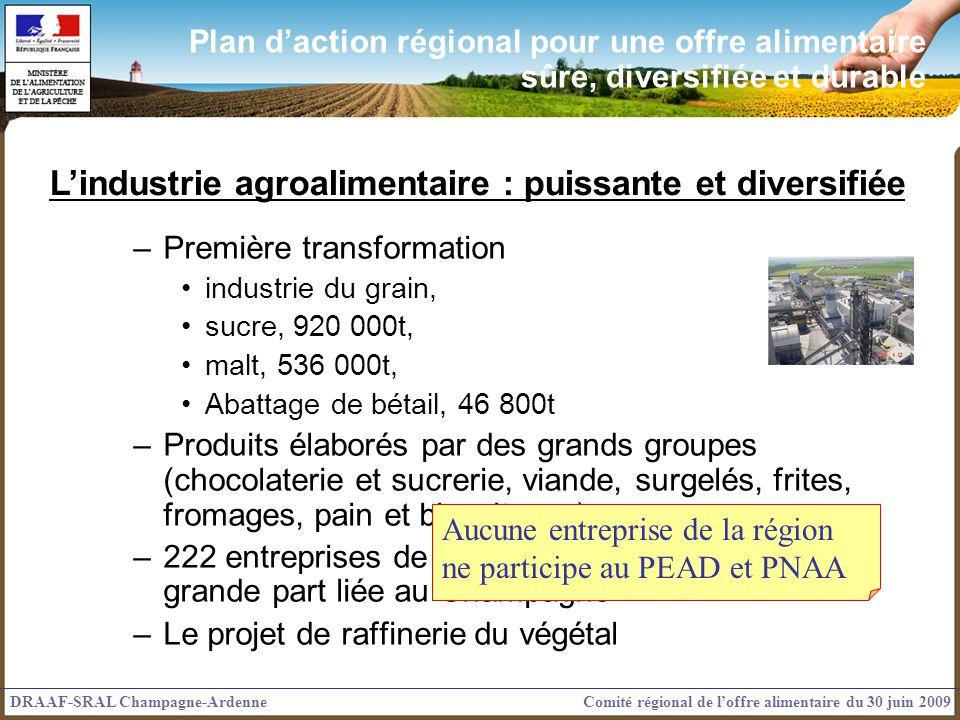 L'industrie agroalimentaire : puissante et diversifiée
