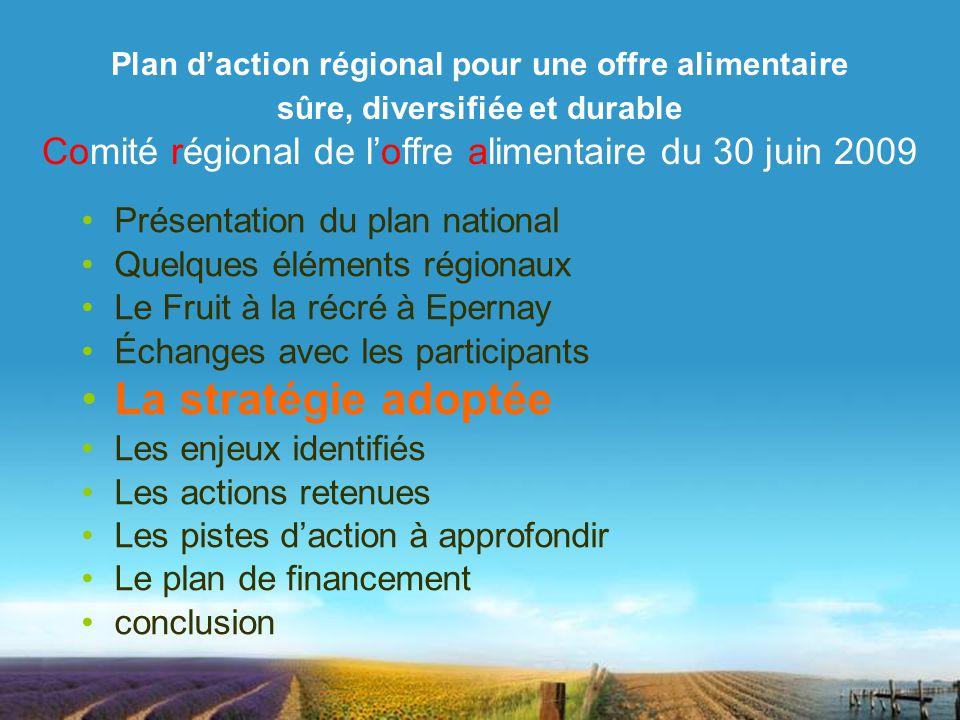 La stratégie adoptée Présentation du plan national