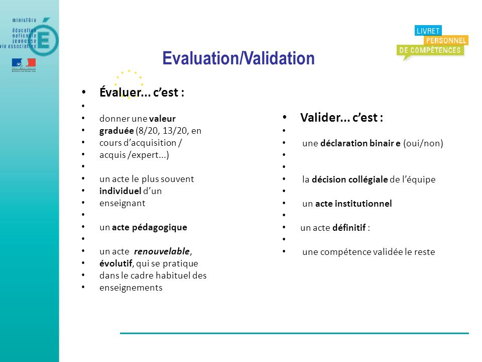 Evaluation/Validation