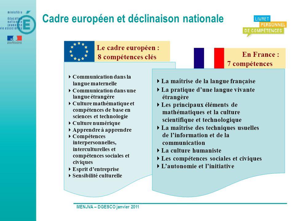 Cadre européen et déclinaison nationale