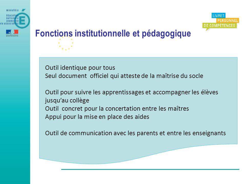 Fonctions institutionnelle et pédagogique