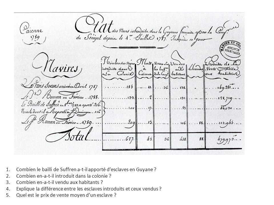 Combien le bailli de Suffren a-t-il apporté d'esclaves en Guyane