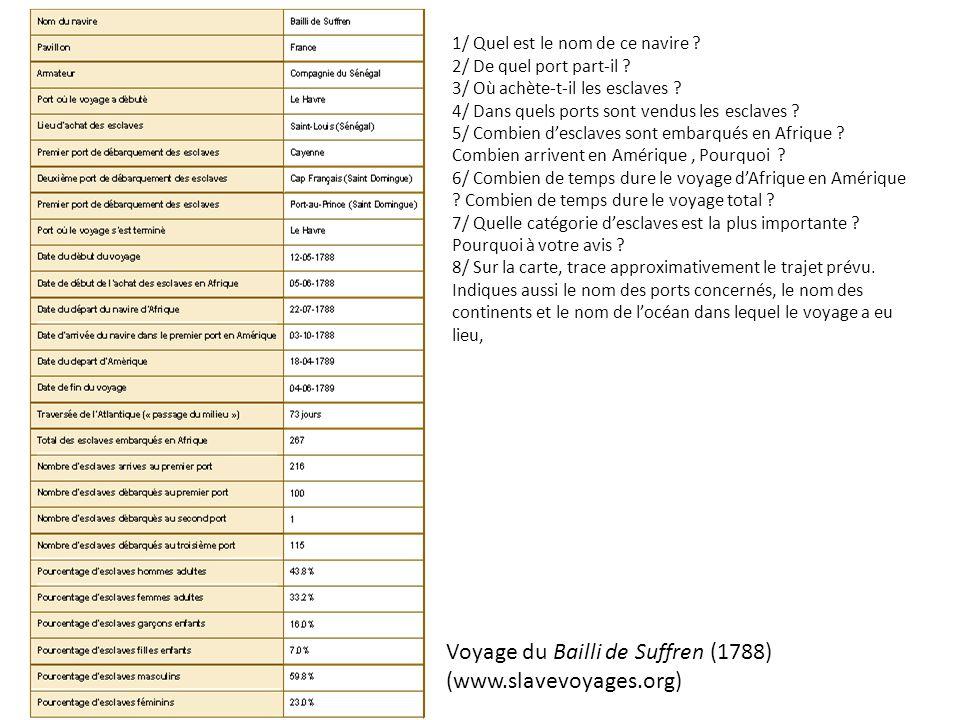 Voyage du Bailli de Suffren (1788) (www.slavevoyages.org)