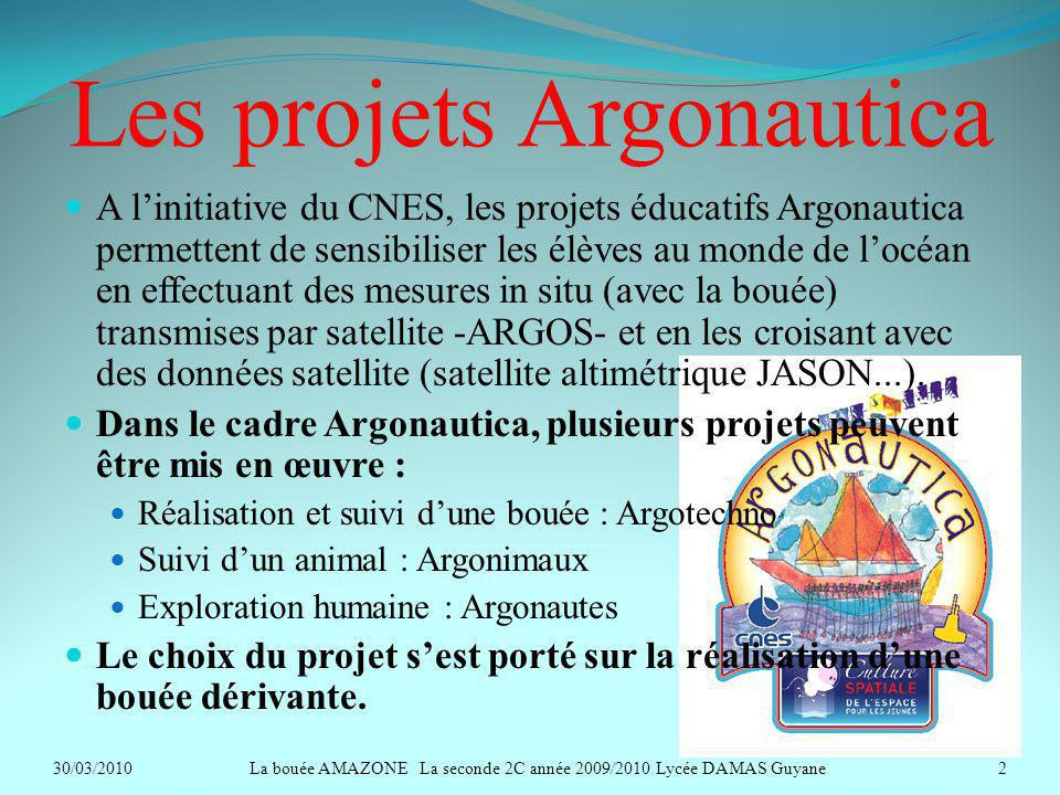 Les projets Argonautica
