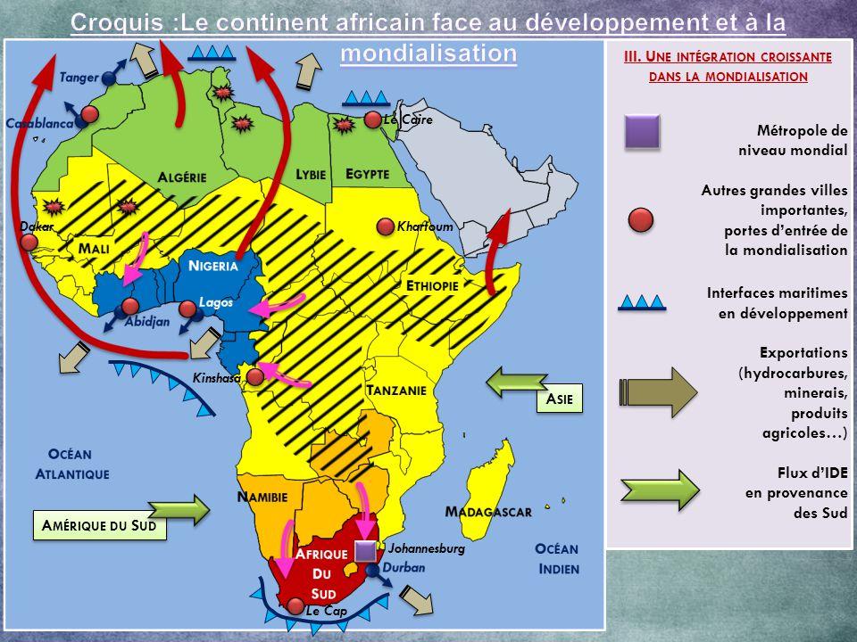 III. Une intégration croissante dans la mondialisation
