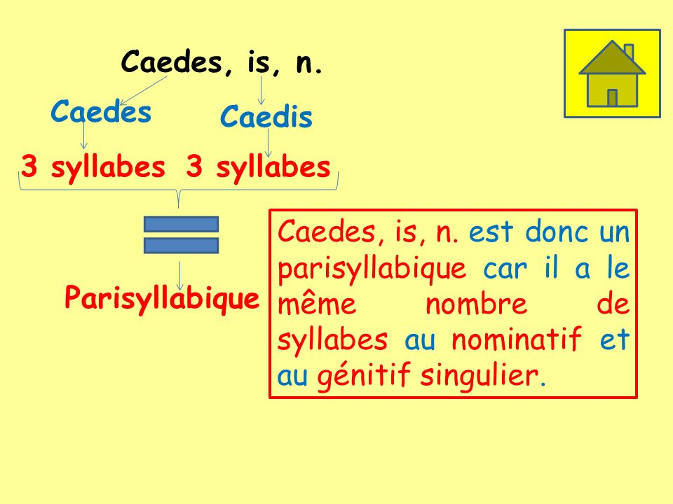 Caedes, is, n. Caedes. Caedis. 3 syllabes. 3 syllabes.