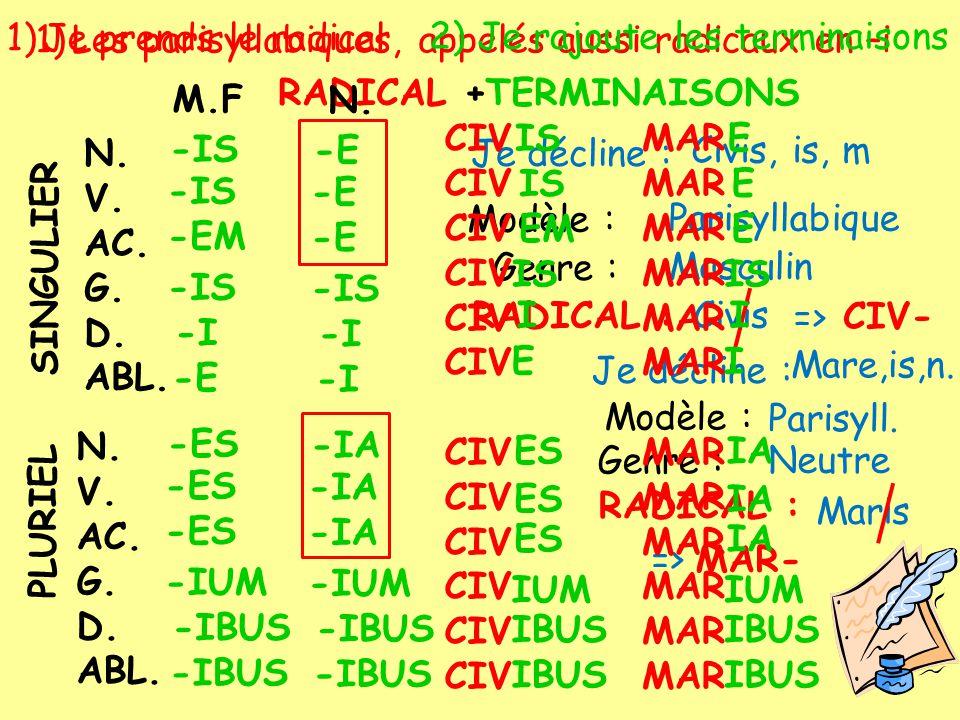 Je prends le radical Les parisyllabiques, appelés aussi radicaux en –i. 2) Je rajoute les terminaisons.