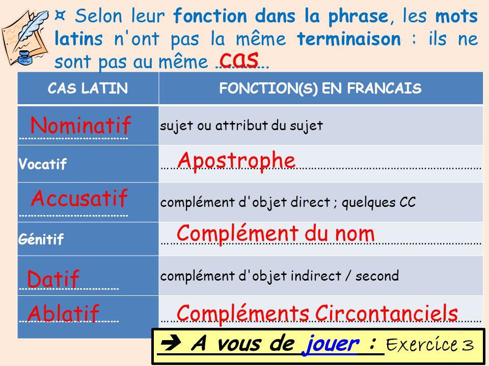 FONCTION(S) EN FRANCAIS